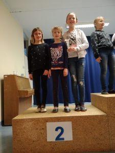 Regijsko ekipno šahovsko tekmovanje- F9 1.mesto